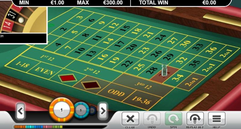 Classy slots martingal spelsystem lyckad