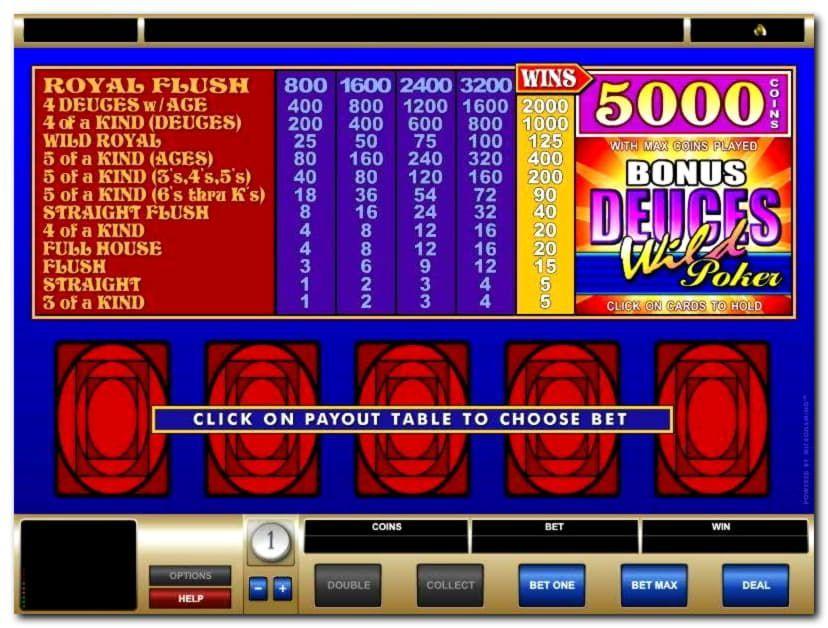 Dunder casino vinna en träff mastercard