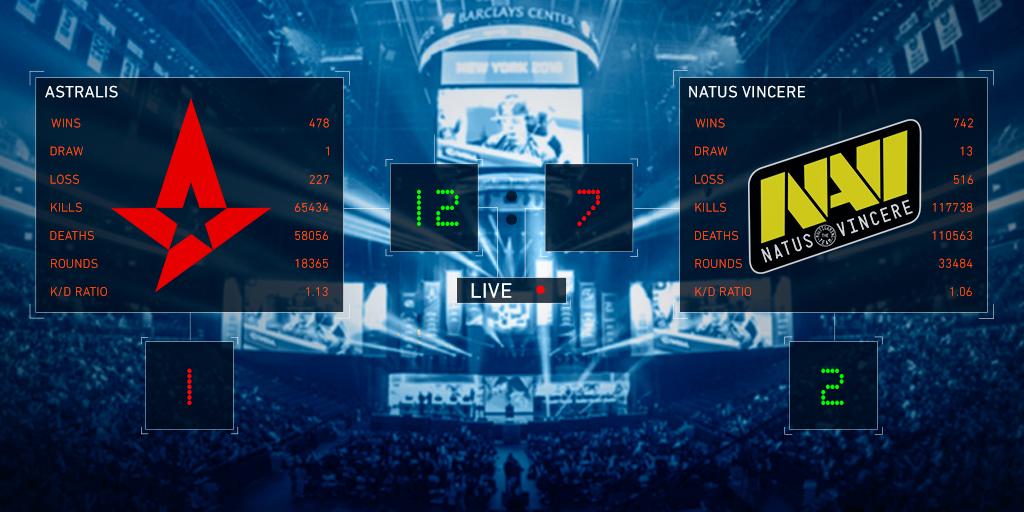 Betting odds sports Svenska wixstars