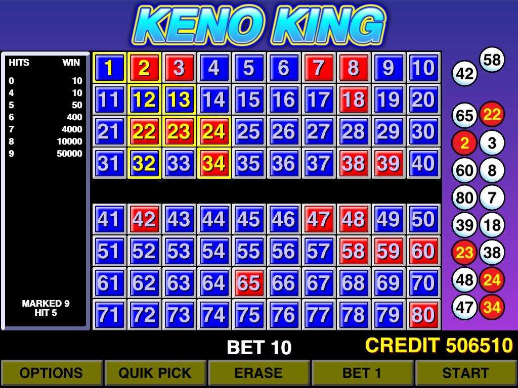 Spelvariationer av Keno casino casinoSaga kasinorån