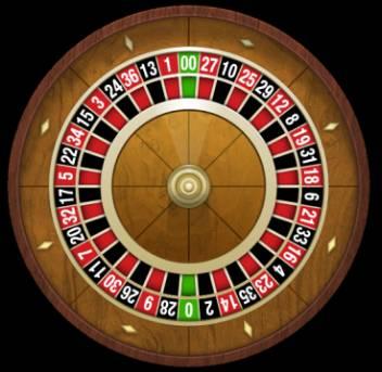 Europeisk roulette snabbis mobilnummer