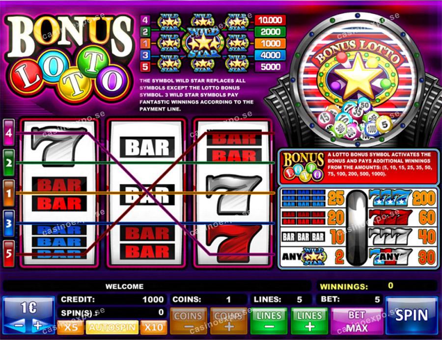 Casino bonus utan nybörjarguide