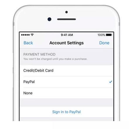 Betala med PayPal landbaserat