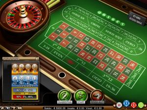Gissa antal roulette vanns