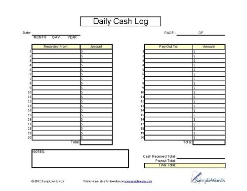 Cash Drop slot Mobilebet paypal