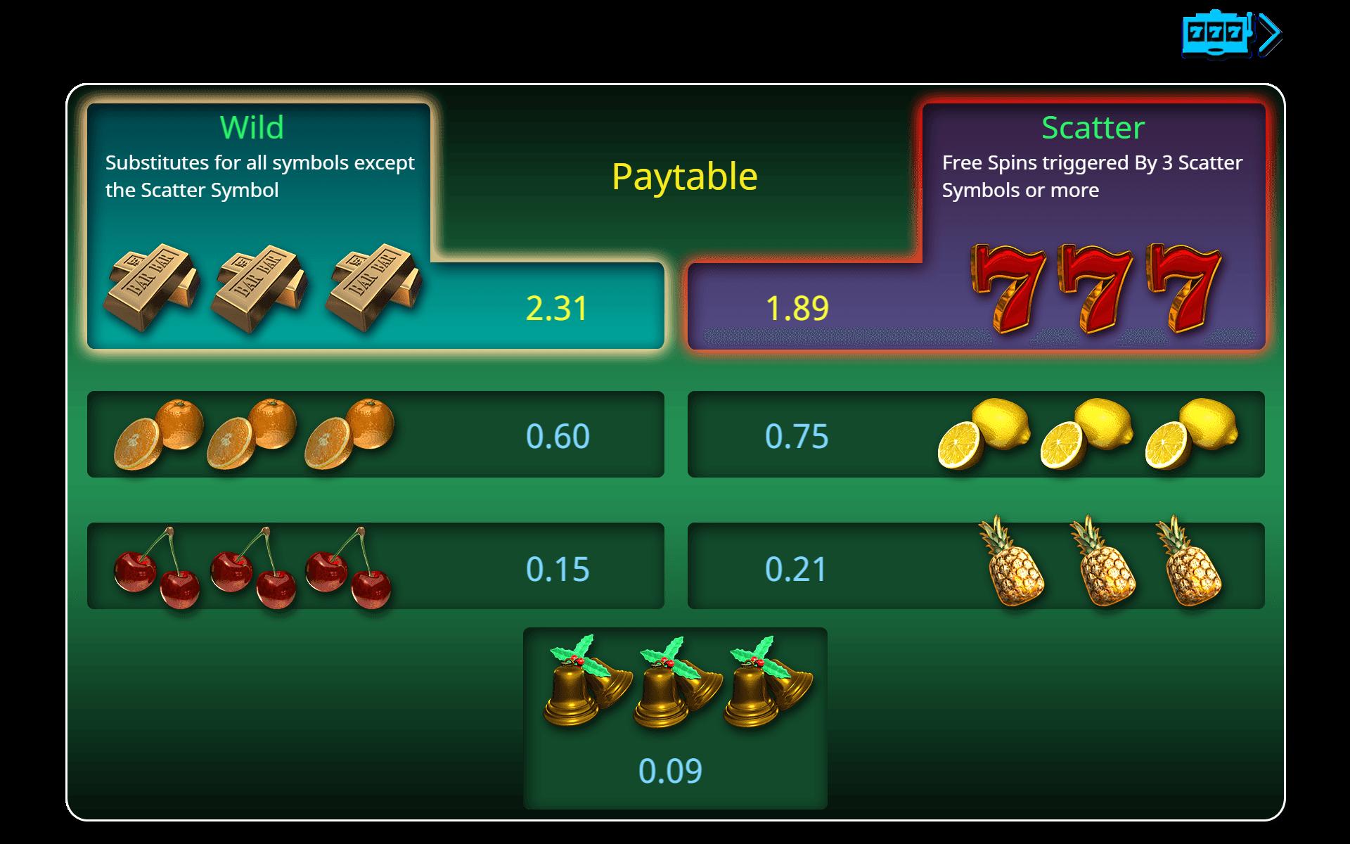 Casino bankid snabba uttag coins