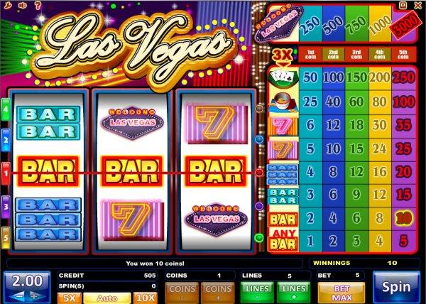 Las vegas casino analysen
