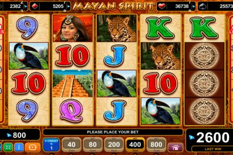 NYA mobilcasino gratis Novomatic casino korthet