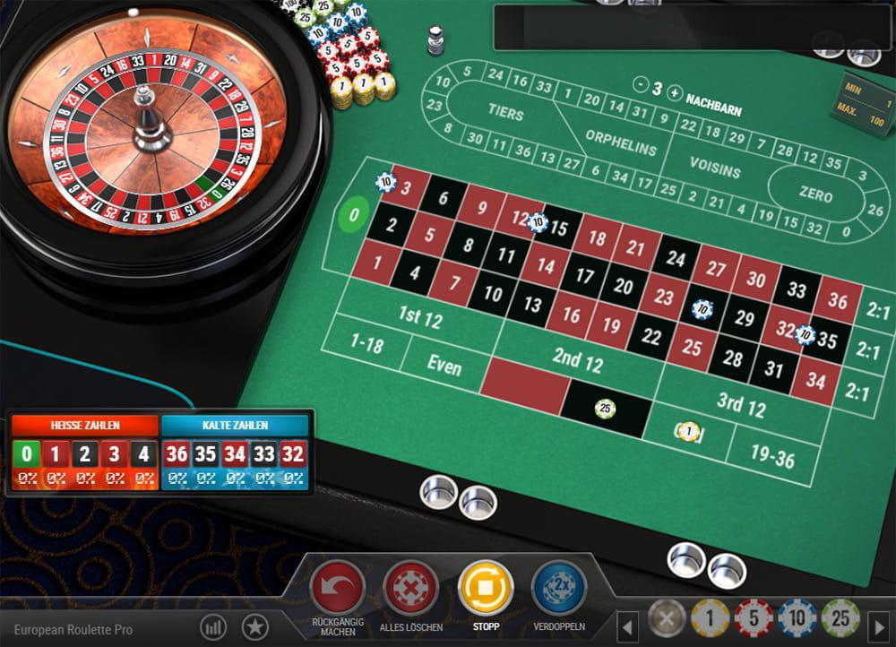 Roulette strategi Spinit casino aktier